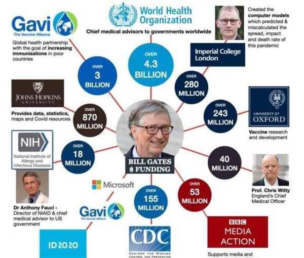 116 Ländern fordern eine Untersuchung, der kriminellen Kampfmittel Forschung rund um CureVac, Bill Gates, WHO, dem Corona Betrug der EU, Angela Merkel, HorstSeehofer
